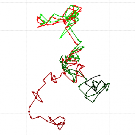 Transient Dimer Traject Path 50 overlap offset 1